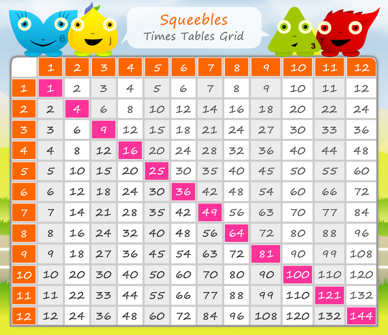times table 1-12 for kids