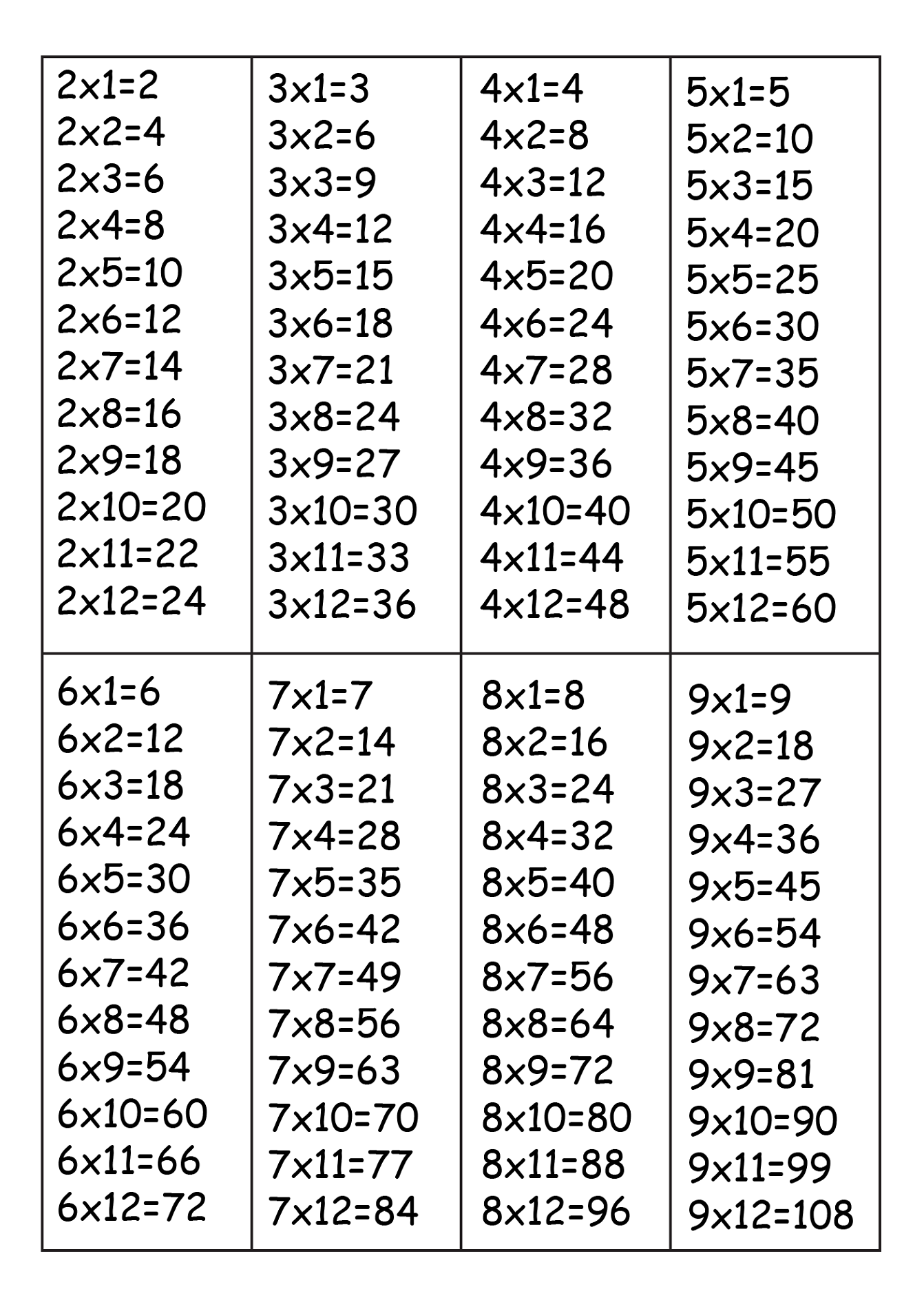 times table 1-12 printable