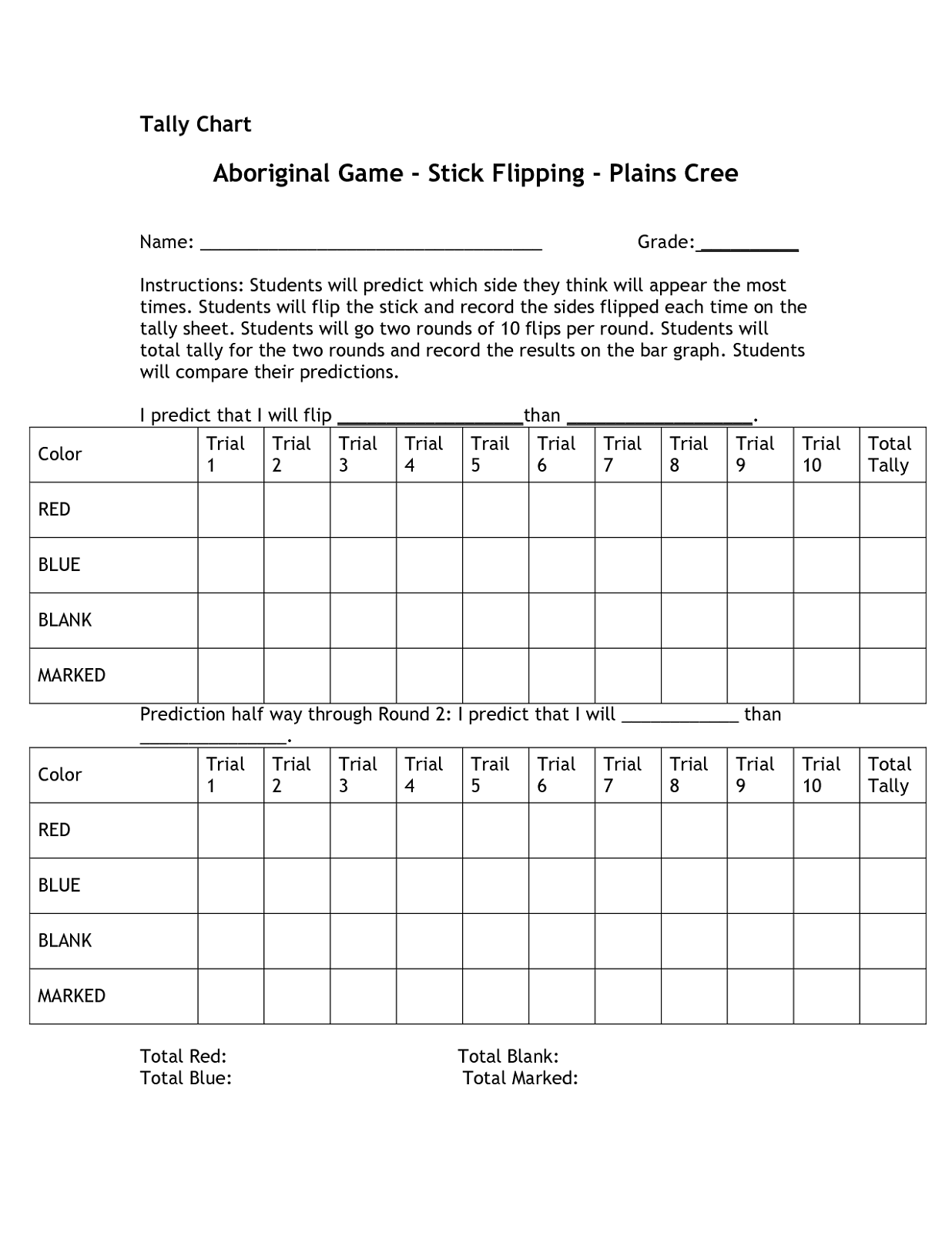 Tally Mark Worksheets – Tally Mark Worksheet