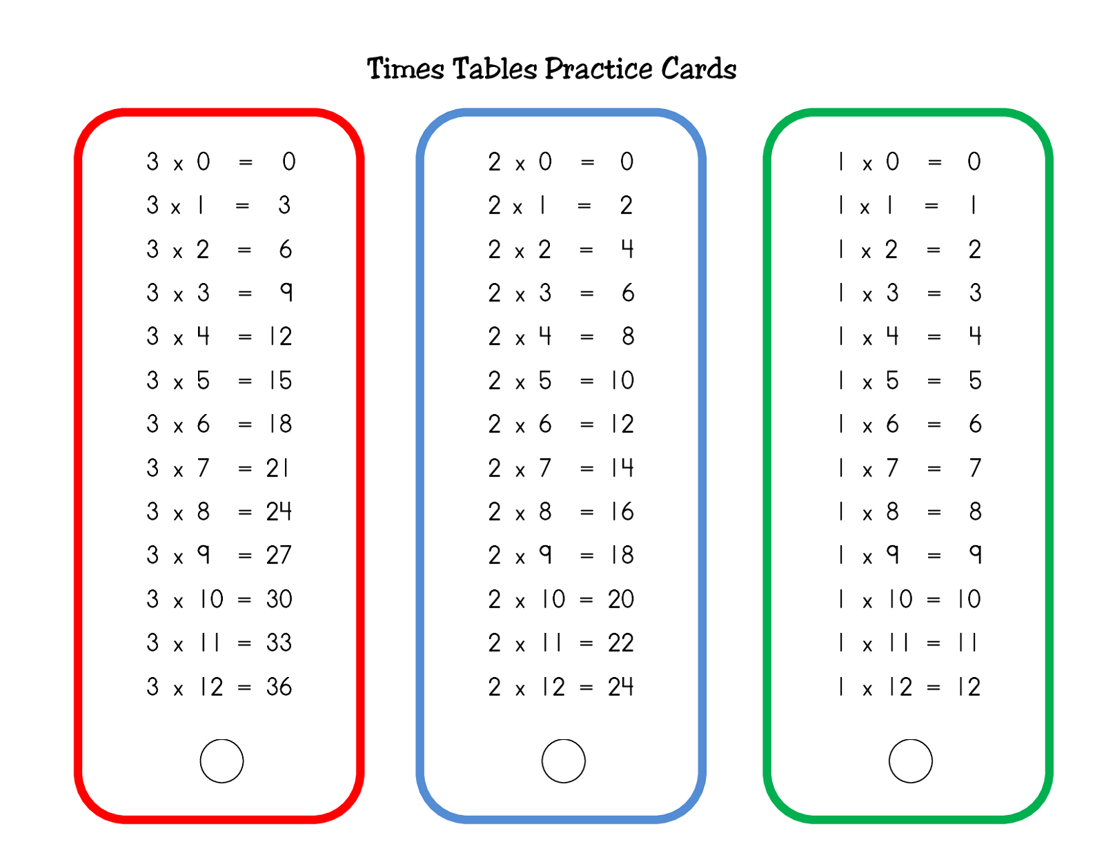 Free and Printable 1 Times Tables – Math Times Tables Worksheet