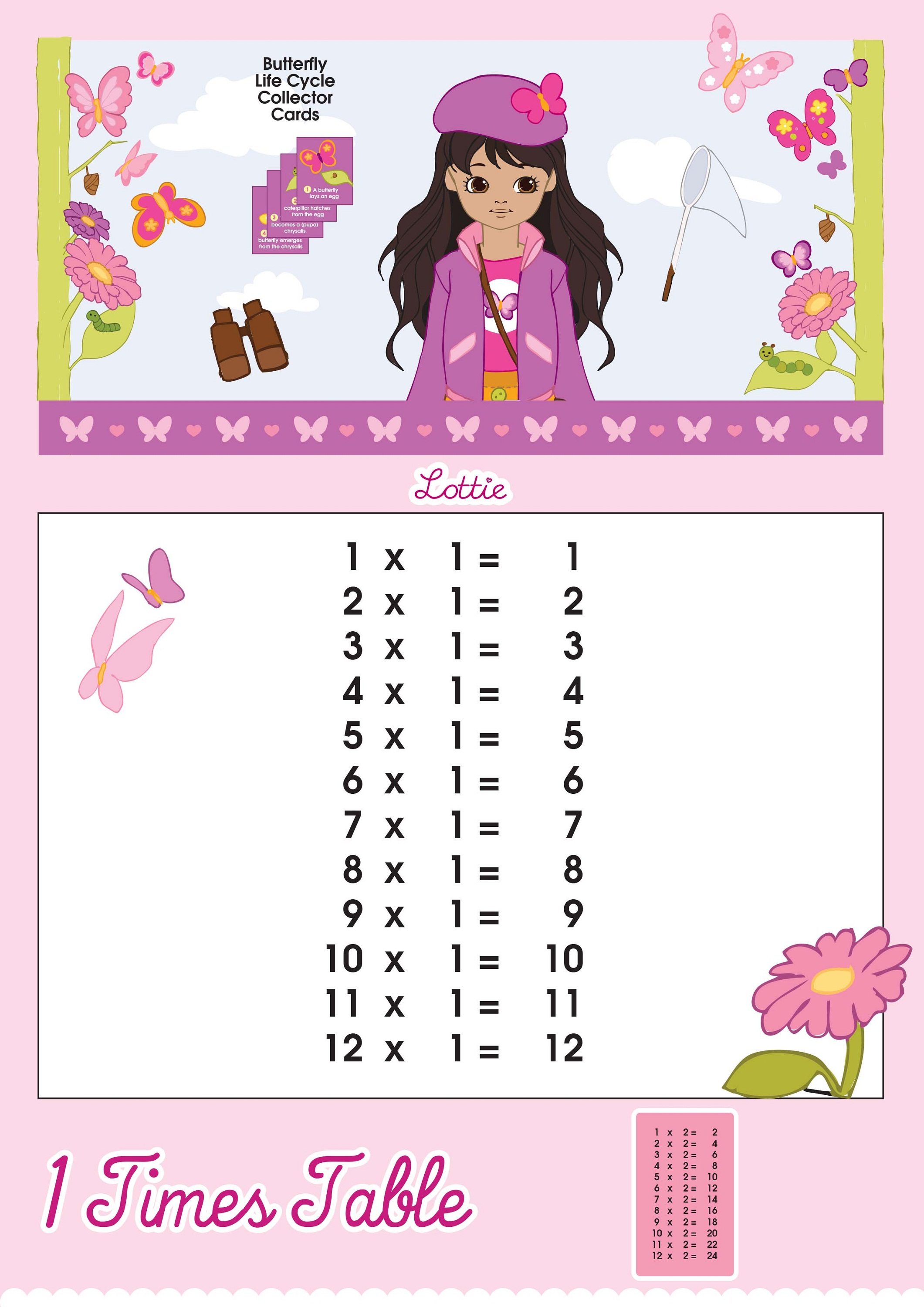 1 times tables pink