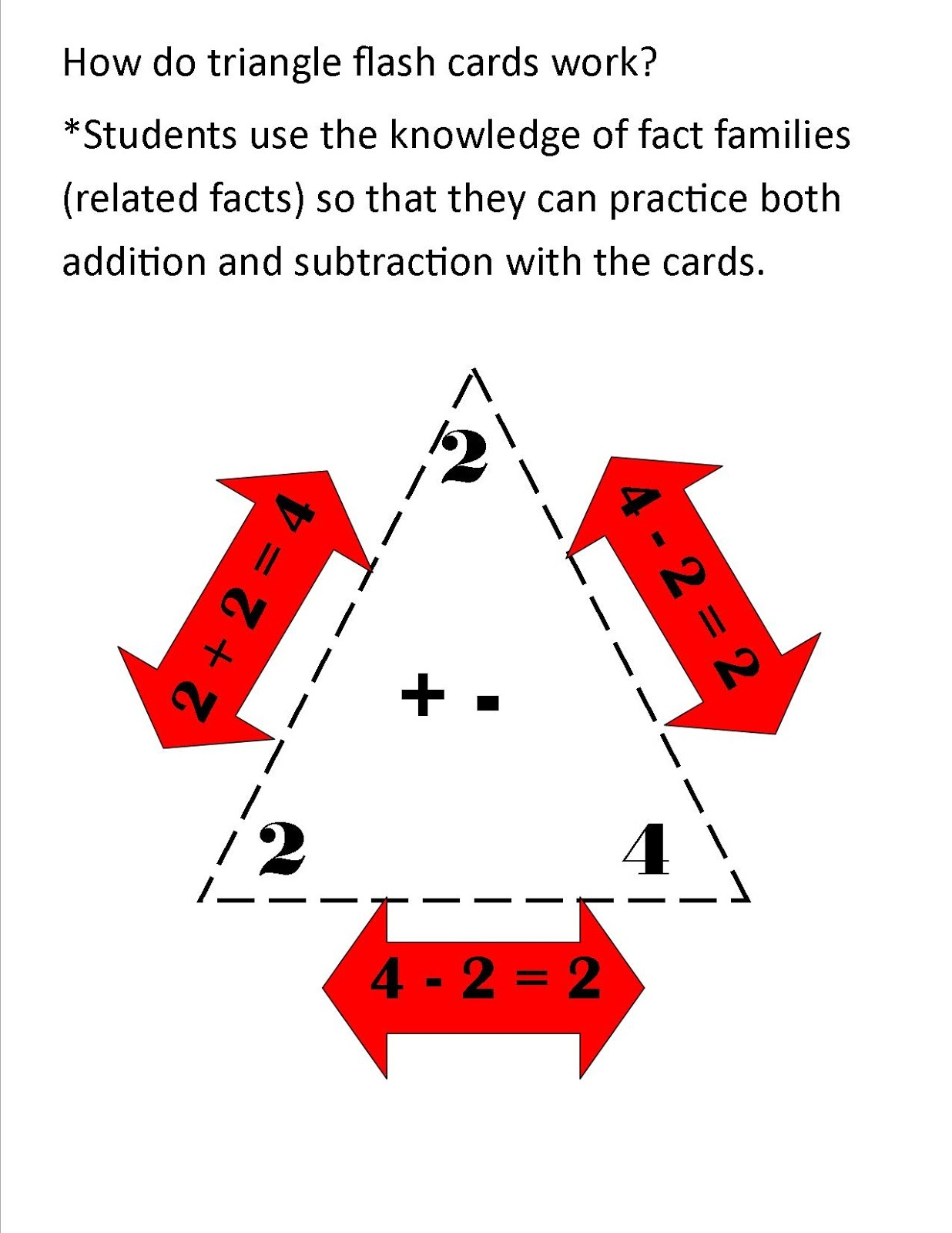 fact-triangle-worksheets-simple