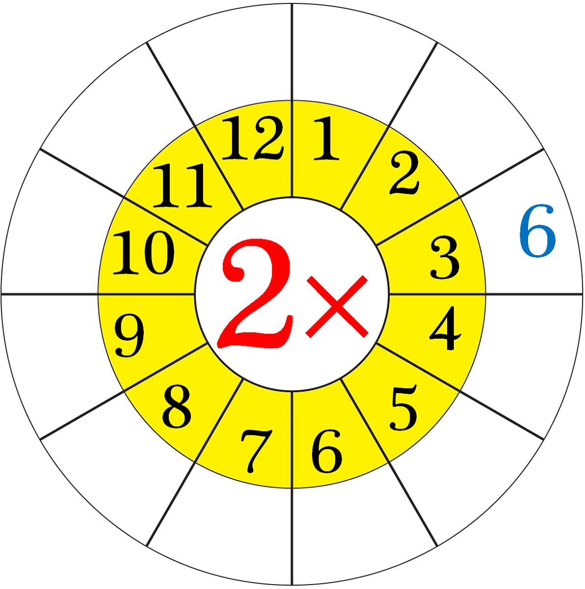 multiply-by-2-worksheet-circle