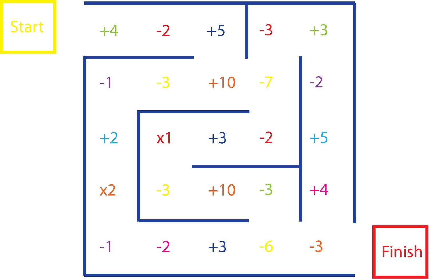 math-maze-worksheets-colorful