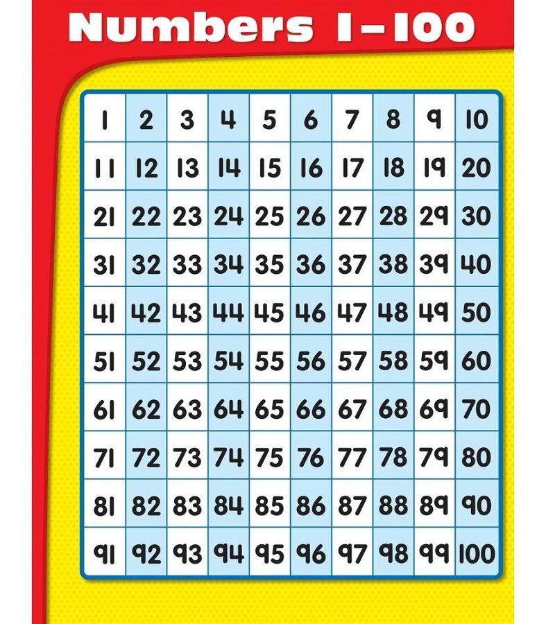 chart-of-numbers-1-100-children