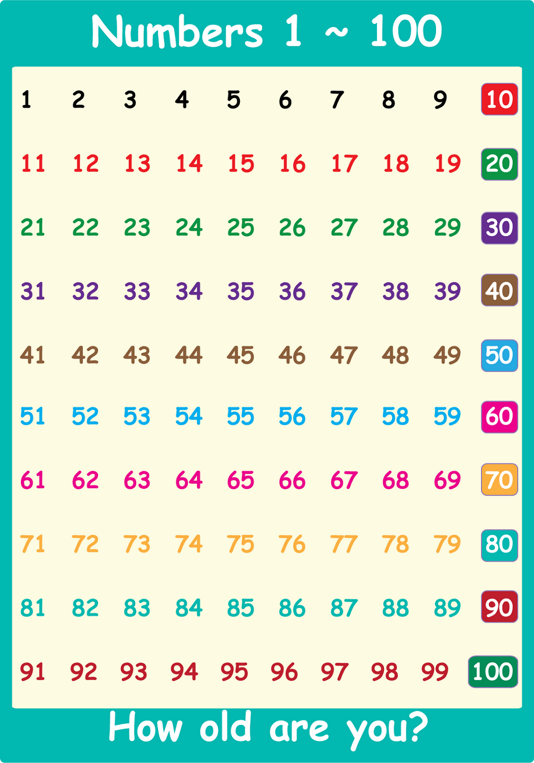 picture about Printable Number Chart 1 100 named Charts of Selection 1-100 Totally free Sport Shelter