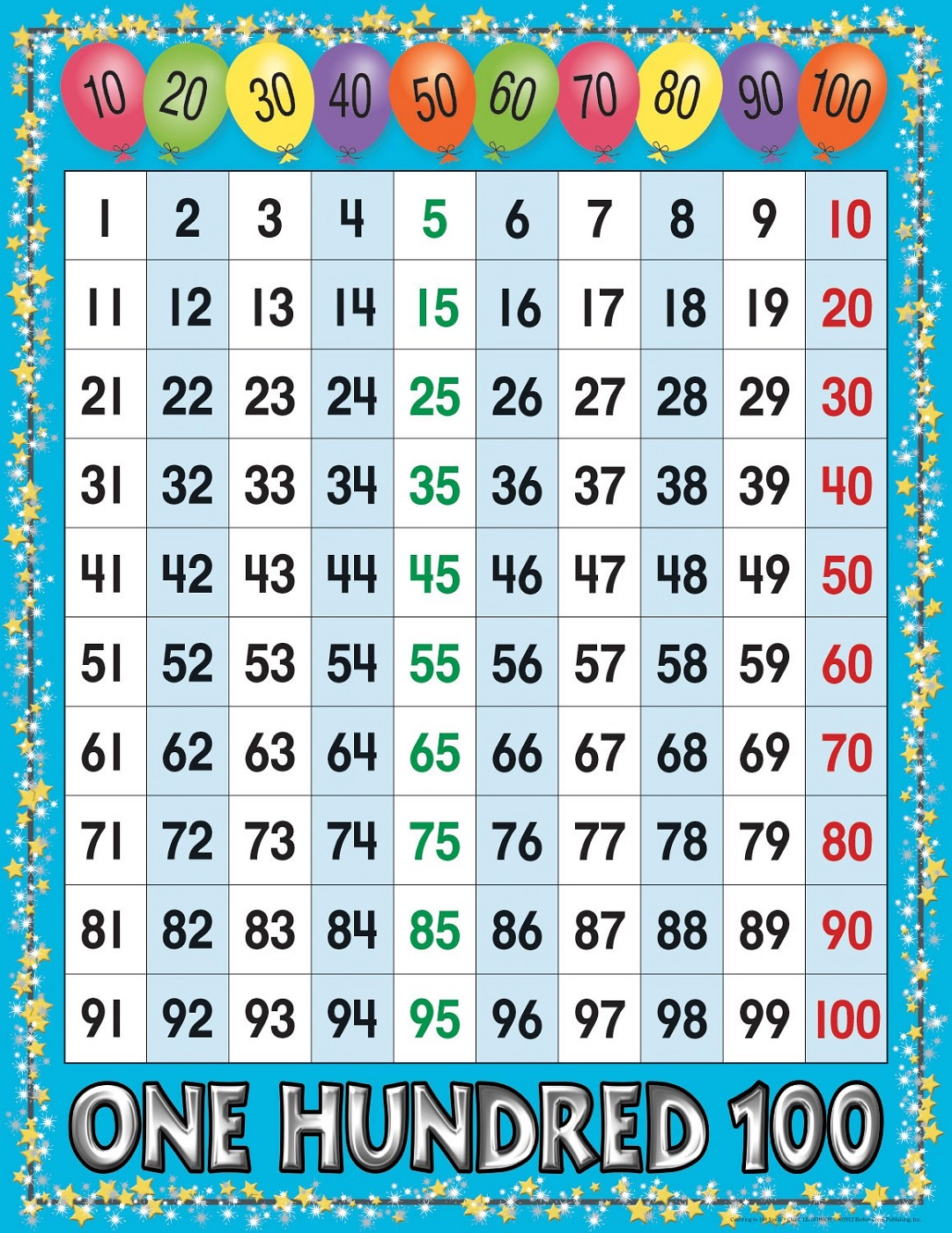 It is an image of Satisfactory 100s Chart Printable
