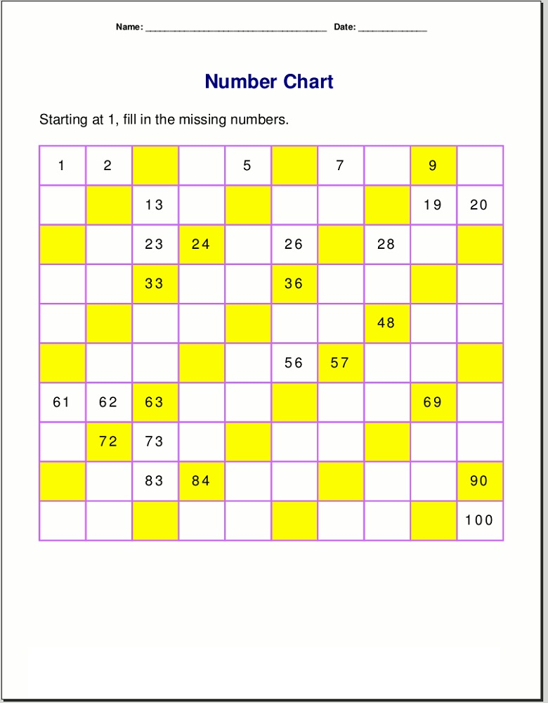 Free 100 Chart Worksheets For Kids Activity Shelter. Worksheet. 100 Chart Worksheet At Clickcart.co