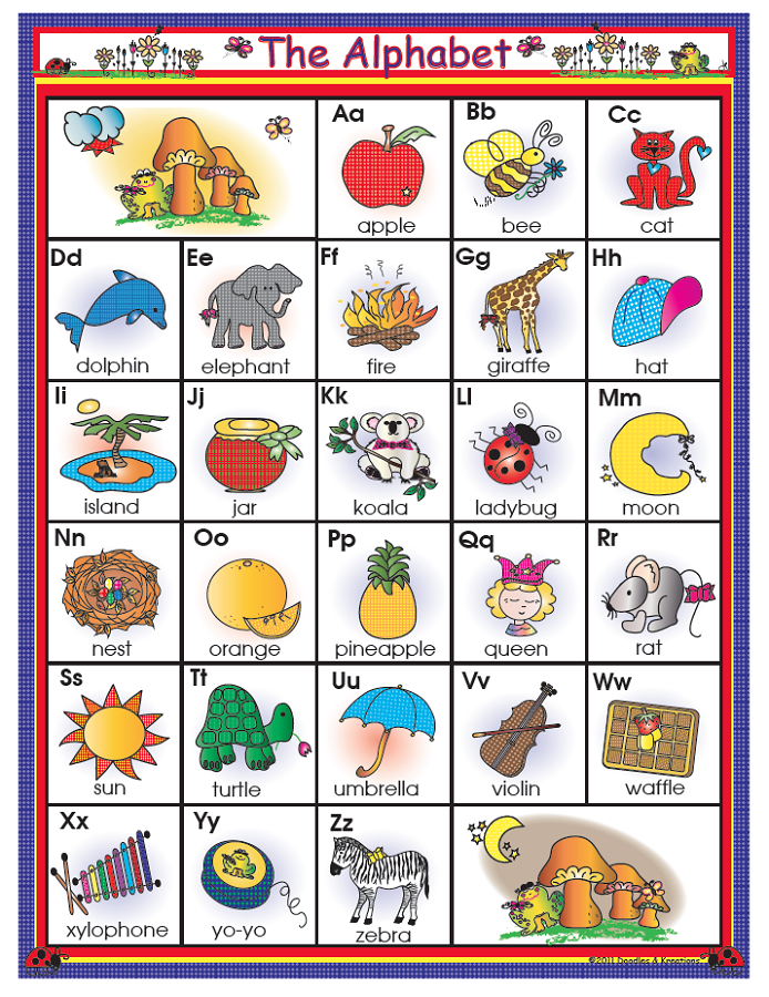 image relating to Free Printable Alphabet Chart named Absolutely free Alphabet Charts Sport Shelter
