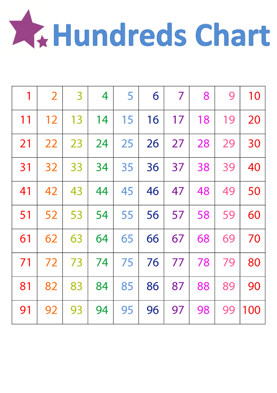 graphic regarding Printable Numbers named Printable Variety Chart 1-100 Sport Shelter