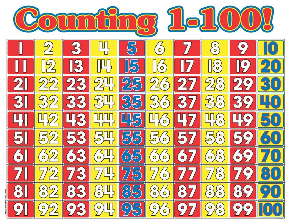 printable number chart 1