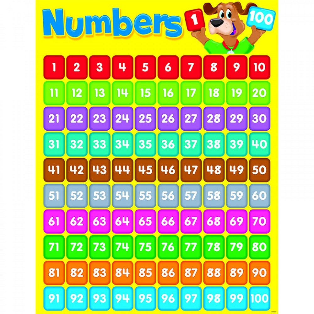 worksheet 1 To 100 Chart printable number chart 1 100 activity shelter numbers page