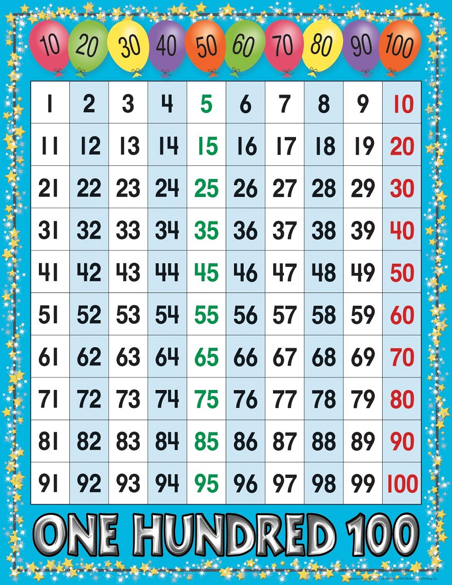 image about Number Charts Printable identify Printable Variety Chart 1-100 Recreation Shelter