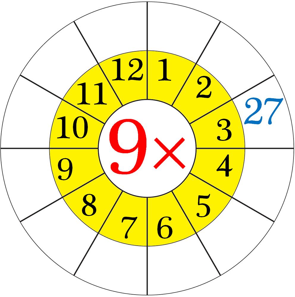 9 times table worksheets circle