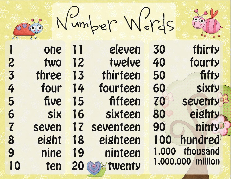 arabic numbers in words 1 100 pdf
