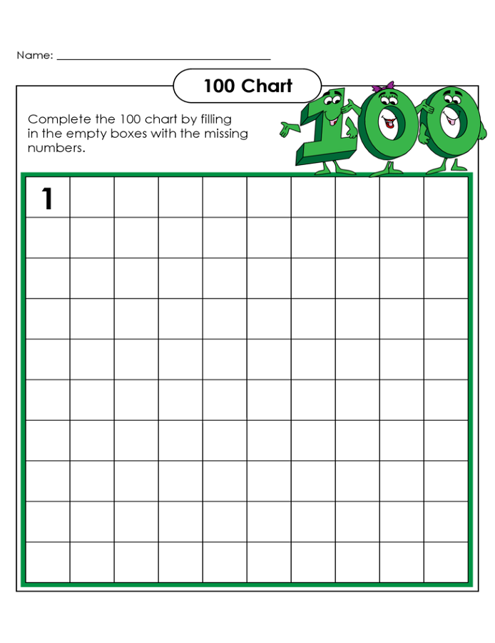 blank number chart 1-100 for kids