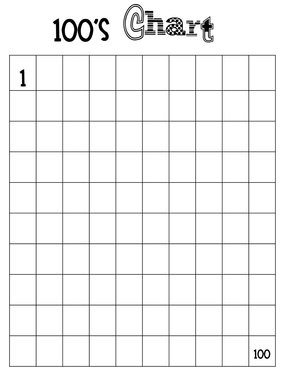 blank number chart 1-100 free