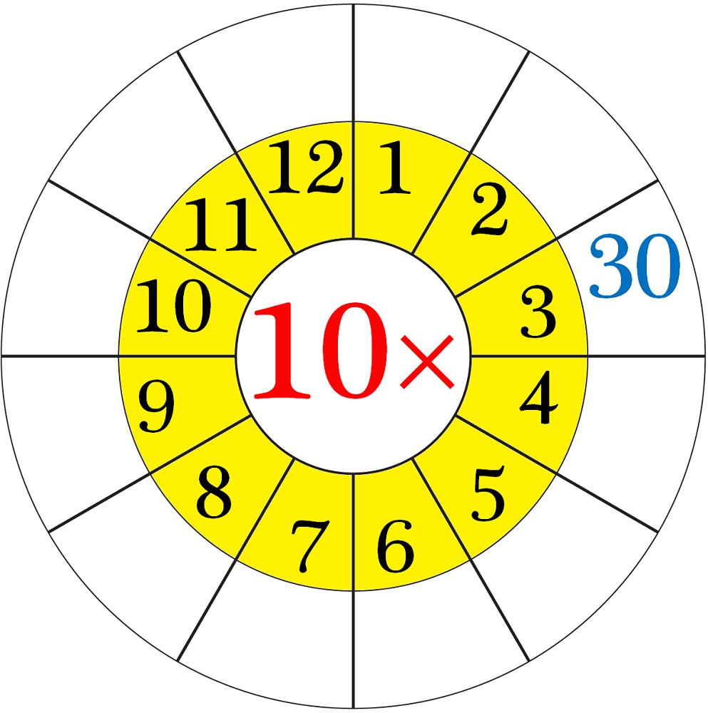 10 times table worksheet circle