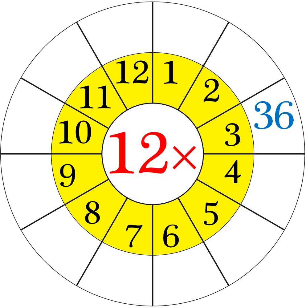 12 times tables worksheet printable
