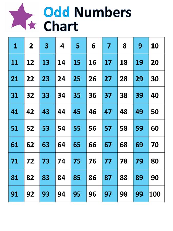 odd numbers chart free
