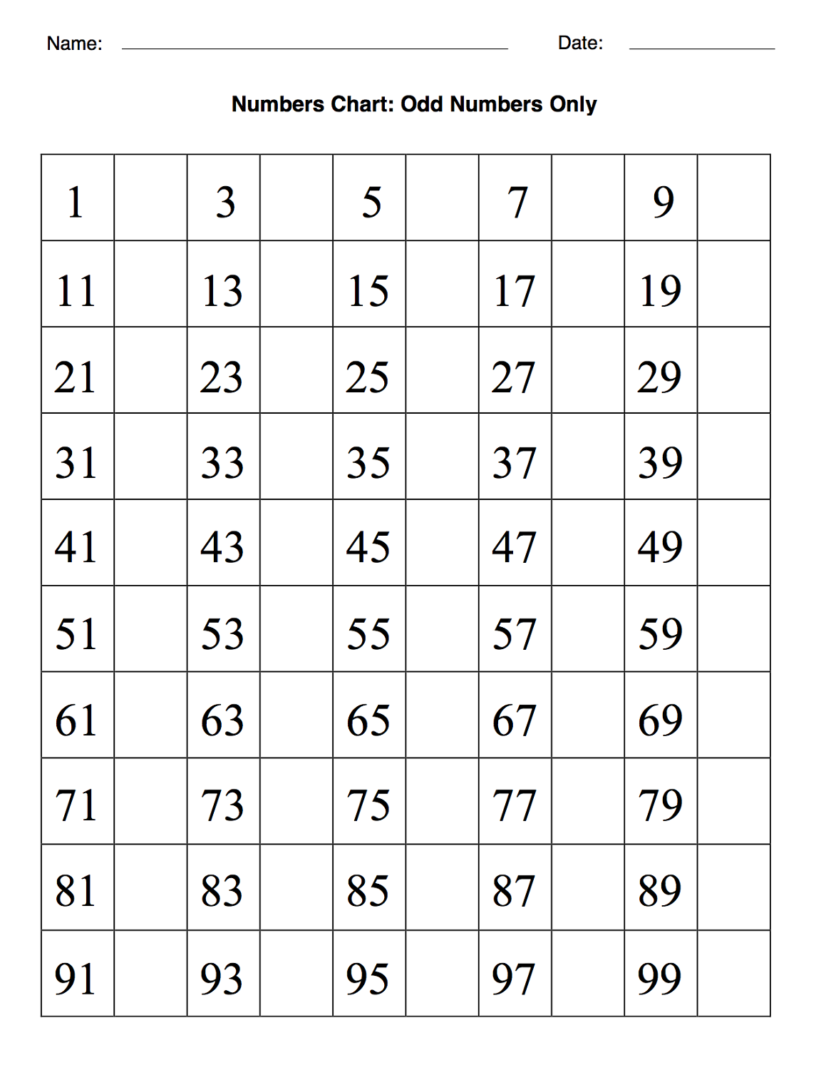 odd numbers chart simple