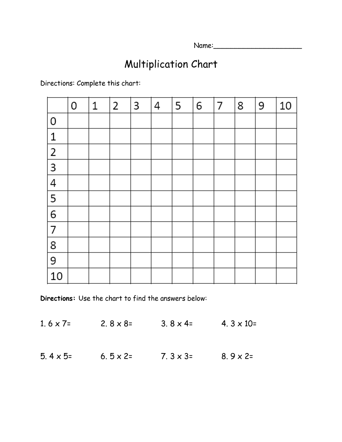 Times table activity shelter part 2 times tables worksheet chart gamestrikefo Images