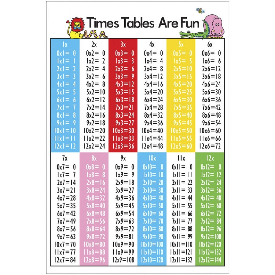1-12 times table free