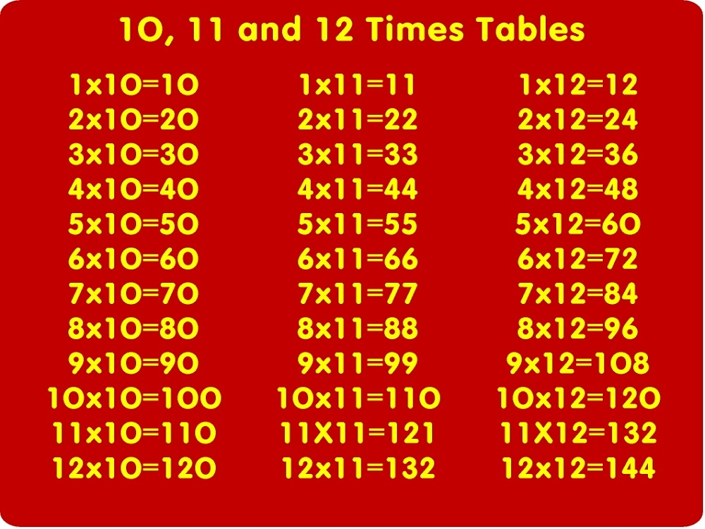 11 and 12 times tables red