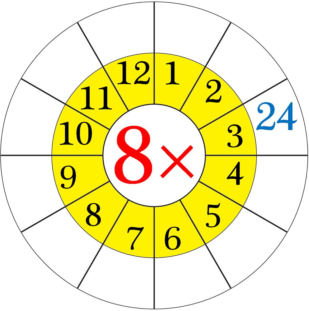 8 times tables worksheets multiplication
