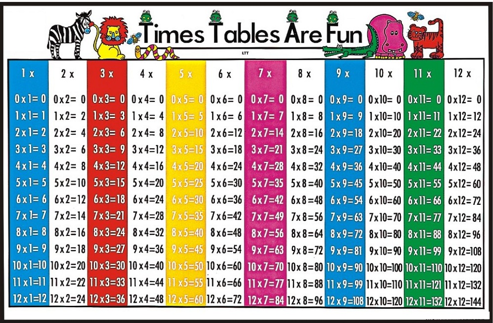 times table charts simple