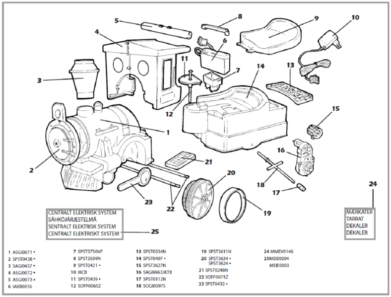 Kids Cars and Parts Diagram