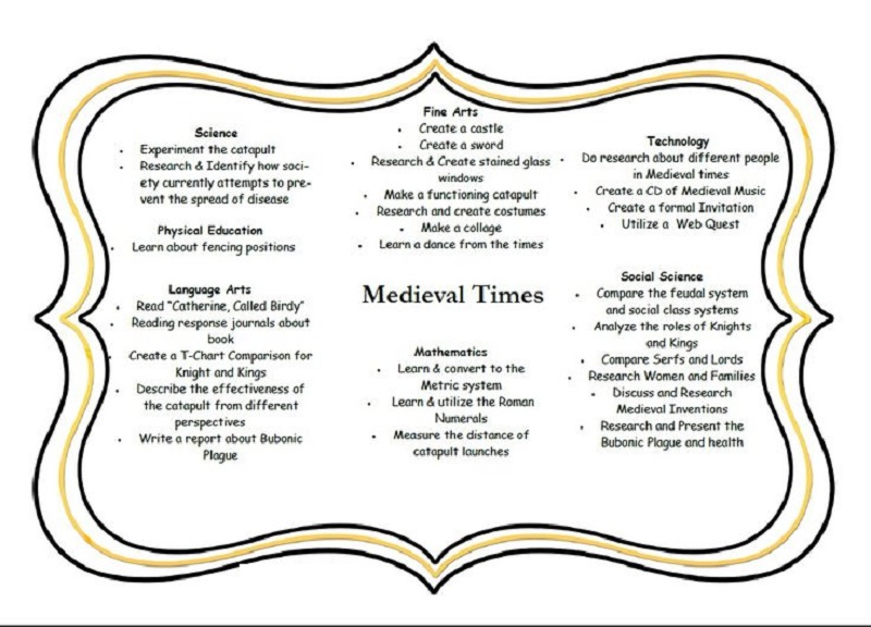 Medieval Times Activities Printable