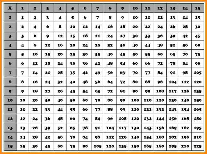 graphic relating to Multiplication Tables From 1 to 20 Printable called Occasions Desk Charts 1-20 Match Shelter