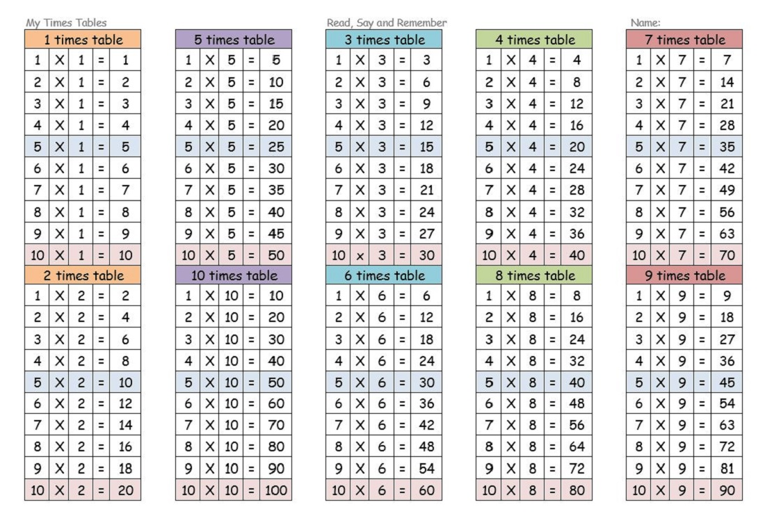 Time Tables 1-12 Resources