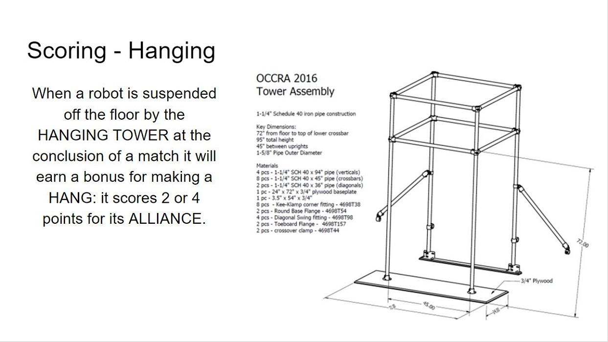 Hangman Game Rules Scoring