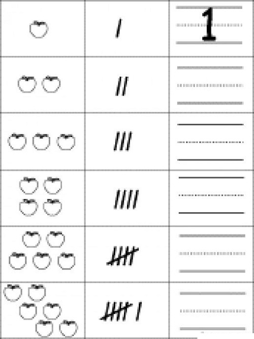 Tally Marks Worksheet Count