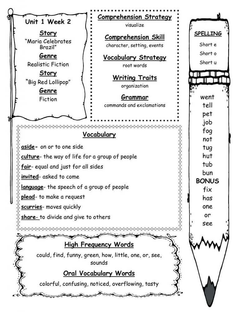 Teacher Websites Free Printable Worksheets | Activity Shelter