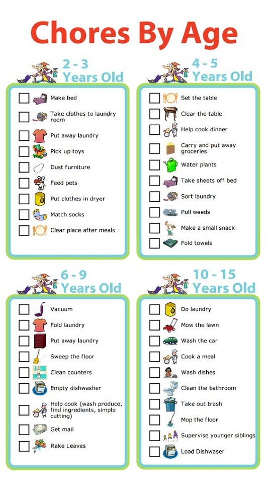reward chart for 5 year old free